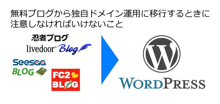 blog-to-wordpress